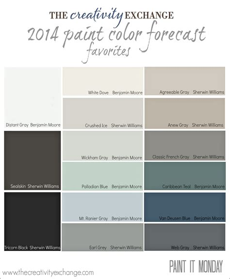 paint colors of grey sherwin williams 2014 paint colors 2017 grasscloth wallpaper