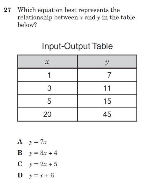 rate of change table mathinthemedian math teks 6th