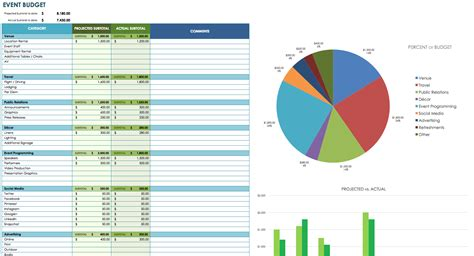 excel templates mac wolfskinmall
