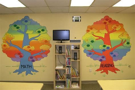 wall murals for schools american mural design ideas for wall murals to print