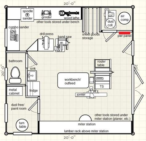 woodworking shop plans free new woodshop layout advice by shawn lumberjocks
