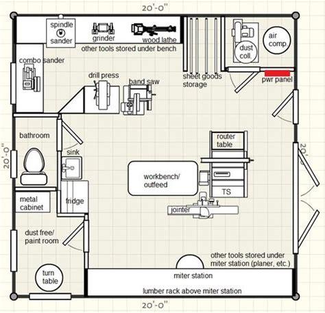 woodshop floor plans new woodshop layout advice by shawn lumberjocks