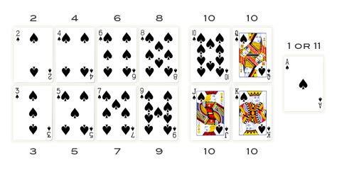how much do card dealers make blackjack and strategy