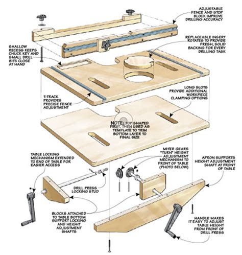 drill press table woodworking plans drill press table woodsmith plans