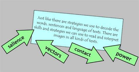 visual techniques in picture books visual literacy literature in k 6