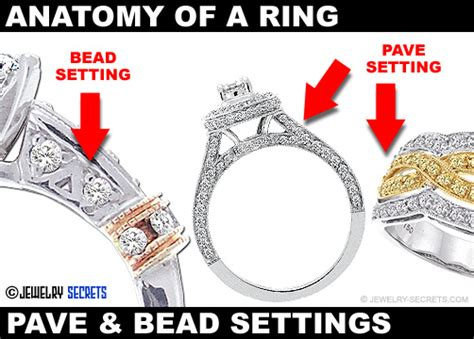 bead setting anatomy of a ring jewelry secrets