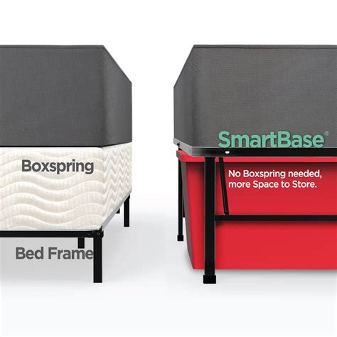 bed and box box springs vs platform beds us mattress with do need a