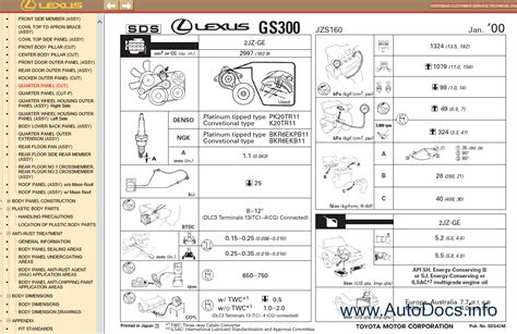 service manual download car manuals pdf free 2000 lexus lx on board diagnostic system
