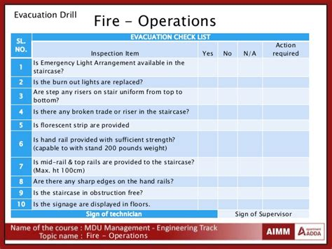 evacuation list disaster recovery plan ppt 72 hour kit