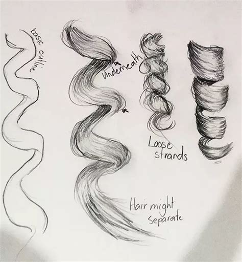 how to draw curly hair how to draw realistic looking curly hair quora