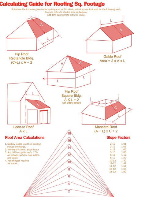 how to put square footage and with and length in autodesk how to measure and estimate a roof like a pro diy guide