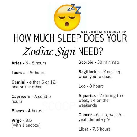 zodiac signs best 25 zodiac signs months ideas on zodiac