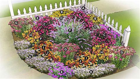 small flower garden plans free small flower garden plans outdoor shed handles