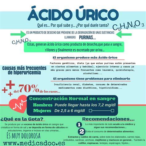 alimentos que suben el acido urico que significa el acido urico alto en sangre leer m 225 s