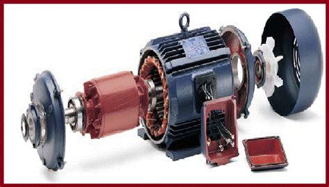 Ac Motor Working by Induction Motor Working Principle Impremedia Net