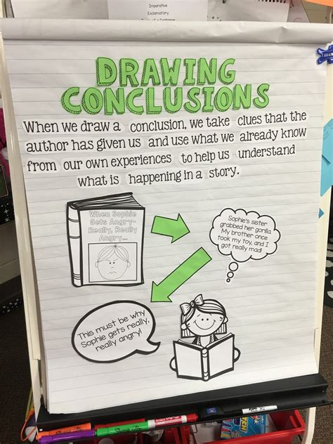 picture books for drawing conclusions pencils books and looks drawing conclusions and a