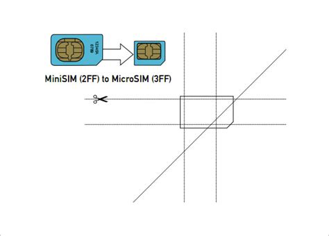 how to make micro sim from usual sim card nano sim template doliquid