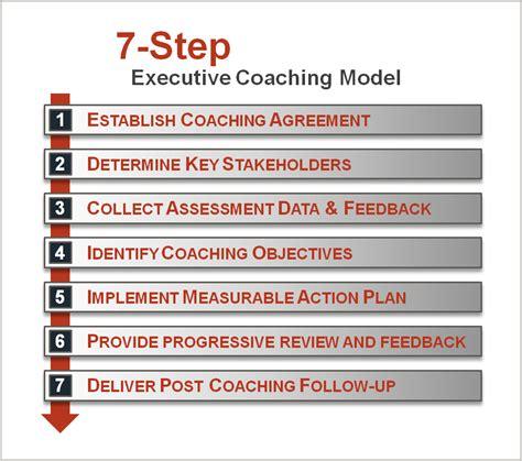 executive skills coaching leadership amp training development