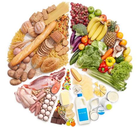 healthy food eat well with diabetes healthy food guide