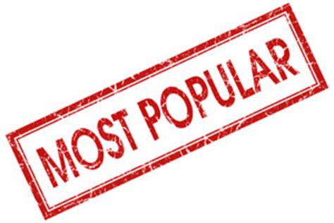 most popular most popular badge