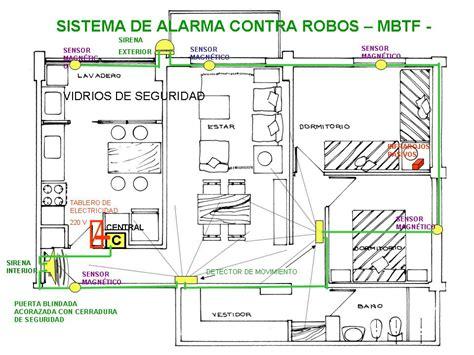 instalar lara techo instalaciones ii seguridad