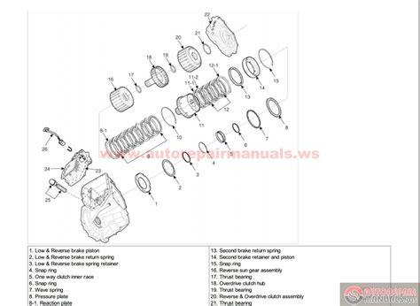 car manuals free online 2010 kia forte instrument cluster service manual automotive repair manual 2010 kia forte free book repair manuals kia cerato