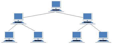 computer tree osi model 7 layers explained pdf layers functions