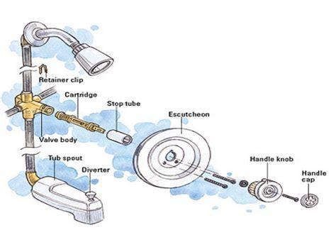 moen kitchen faucets parts diagram moen brass faucets moen bathroom faucets moen shower