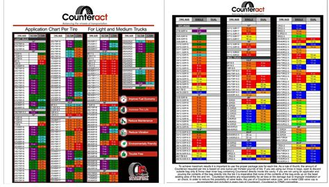 balancing chart support sealtite international pty ltd