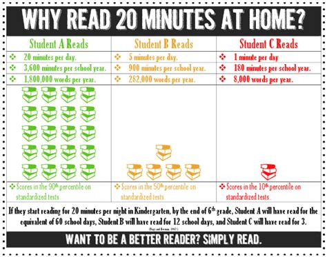 should read almost firsties another great visual on why you should