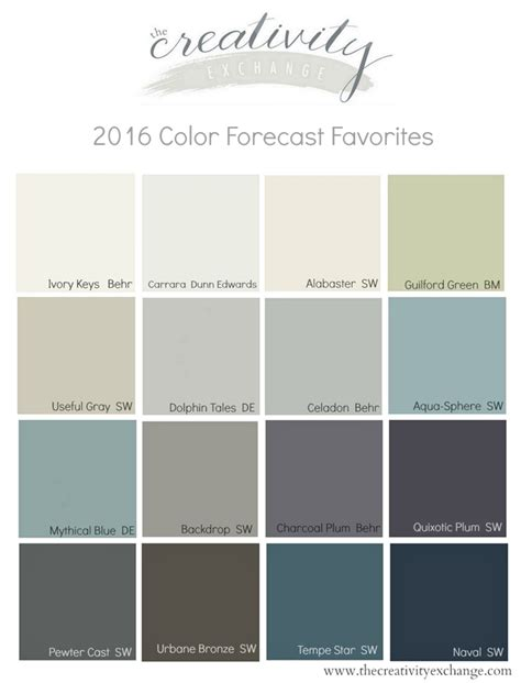paint colors for 2016 paint color forecasts and trends