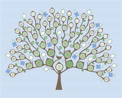 family tree craft for family tree craft template ideas family net