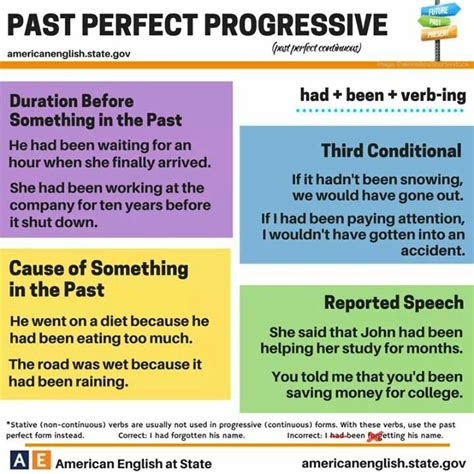 past tense of knit 50 best images about grammar tenses on