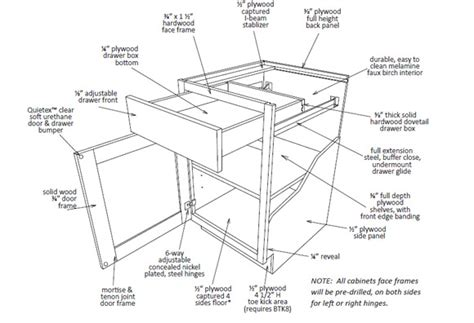 kitchen cabinet construction plans plans free