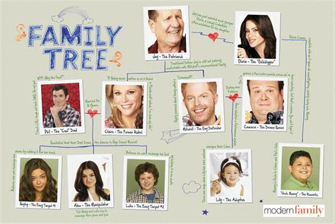 the modern tree poster house modern family the family tree poster