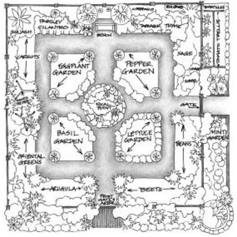 garden layout plans best 25 garden design ideas on garden