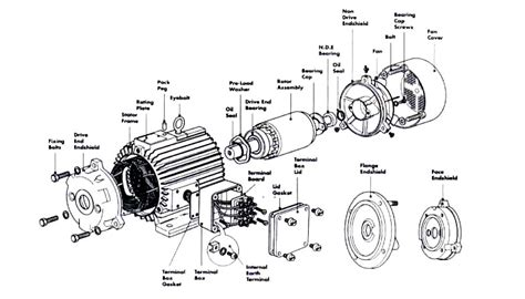 Electric Motor Spares by The Machinery Page At Martin S Marine Engineering Page