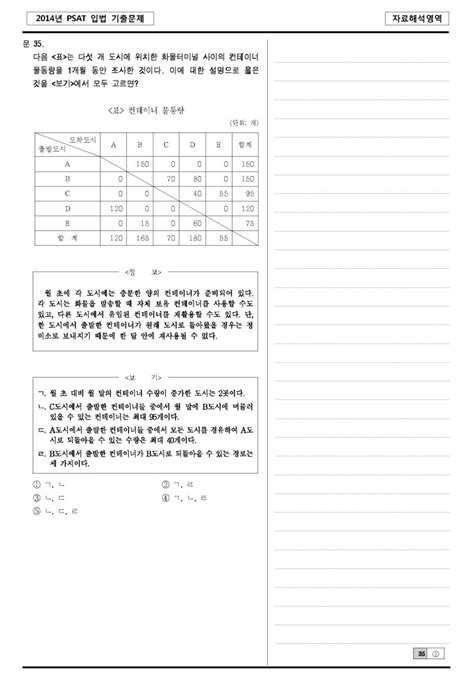 psat 8 9 3 practice tests for students in grades 8 and 9 2014년 입법 psat 기출 자료해석 네이버 블로그