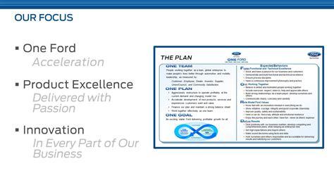 floor plan line of credit 100 auto dealer floor plan line of credit a glimpse