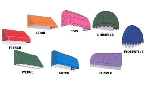 Canupy Content by Canopy Awning Types Custom Canopies Re Clothing
