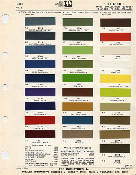 paint colors and codes paint codes for the 971 dodge 1971 dodge charger