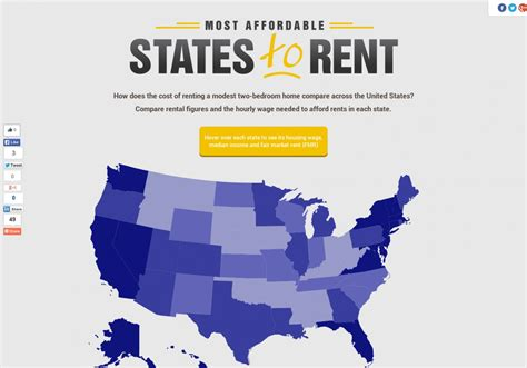 cheapest states to rent in the us 100 cheapest rent in the united states the average