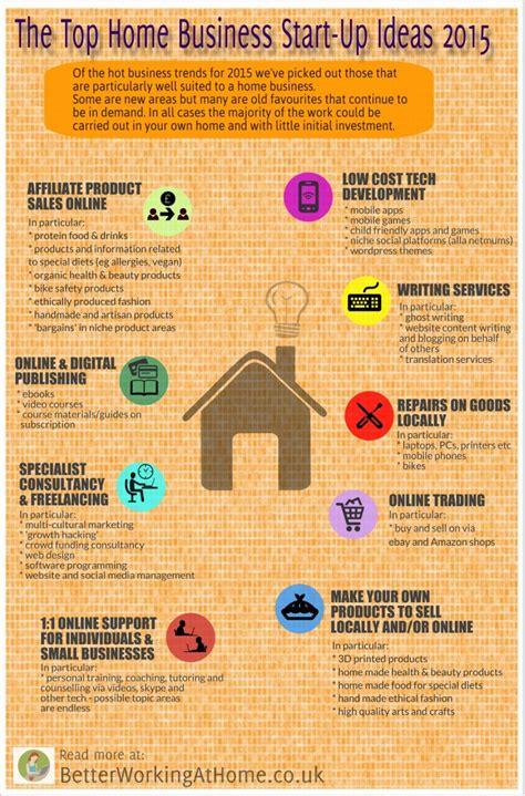 business ideas uk new business ideas uk home home business ideas 2015 betterworkingathome co uk