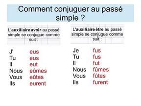 objectif de la s 233 ance aujourd hui nous allons apprendre 224 conjuguer un verbe au pass 233 simple a