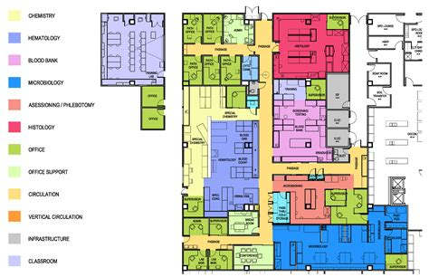 clinical laboratory floor plan clinical laboratory floor plan best free home design