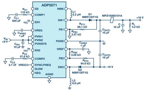ferrite bead filter design power systems design psd empowers global innovation for