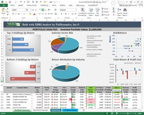 excel examples amp templates findynamics