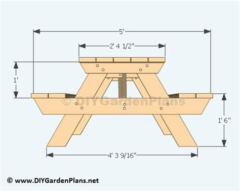 woodworking plans picnic table woodwork plans picnic table pdf plans
