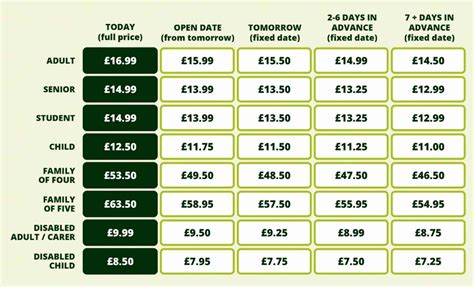 zoo lights ticket prices tiny bedrooms