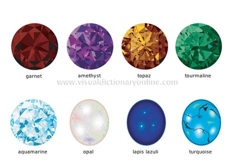 precious gemstone clothing articles personal accessories jewelry